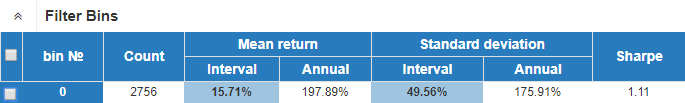 Bitcoun underlying returns statistics